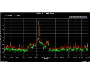 SCORPion – DRFI Detect RFI Event Monitor