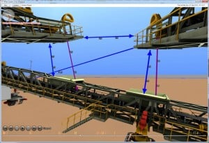 Software Modelling, Simulation & Analysis Library