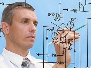 Technology Project Design & Implementation